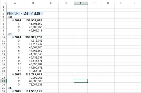 ピボットテーブル 日付集計00003