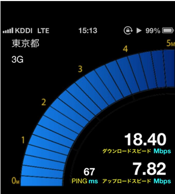 やっぱり速い!auiPhone5のLTEの使い心地