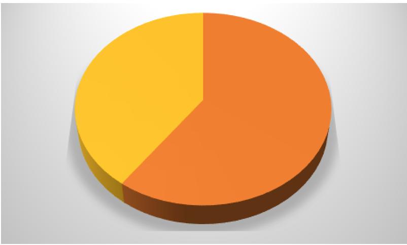 データサイズを確認してIT機器を上手に使おうーiPhone、Windows、Macの場合ー