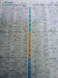 宮崎県のテレビはNHKと民放2局しかないんですね  …