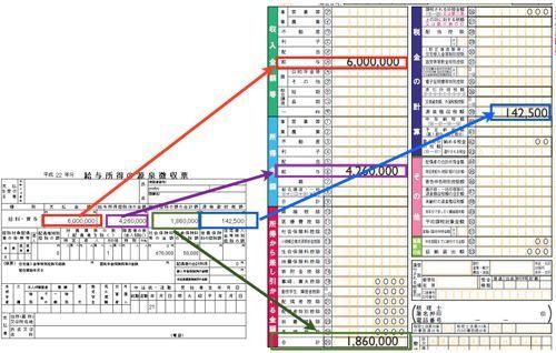 ・源泉徴収票と確定申告書の関係【所得税確定申告解説 その3】