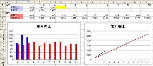 ・Excelで仕組みを作る