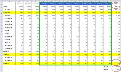 ・Excelで作る決算予測