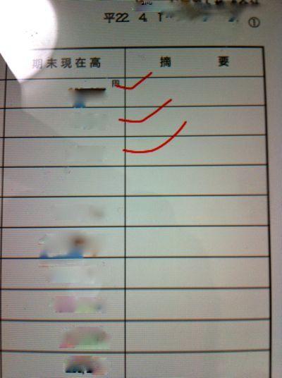 ・iPad2で書類チェック