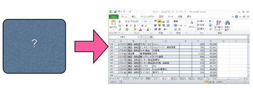 ・Excelで資料を作る以前に大事なこと