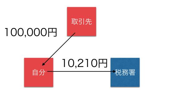 スクリーンショット 2014 05 16 10 05 53