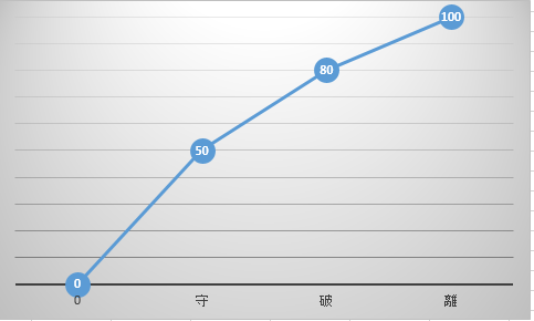 スクリーンショット 2013 10 15 8 38 53