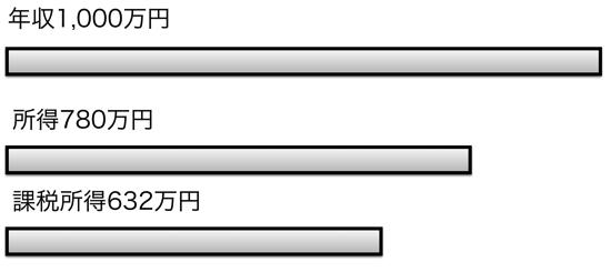 スクリーンショット 2014 10 25 21 23 48