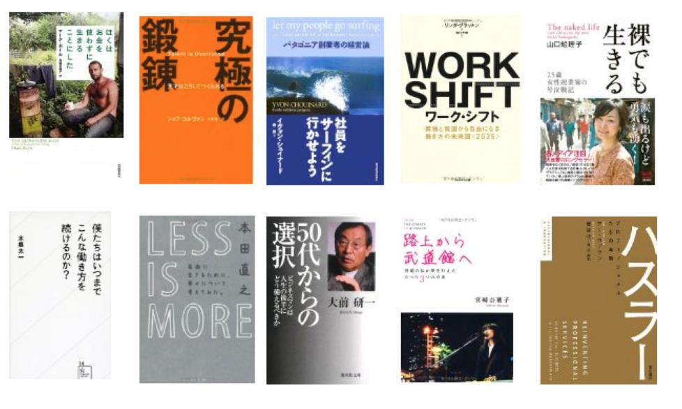 働き方・生き方の軸「374冊から選んだ2012年に読んだ本ベスト10」