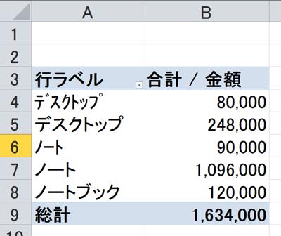 Excel ピボットテーブル