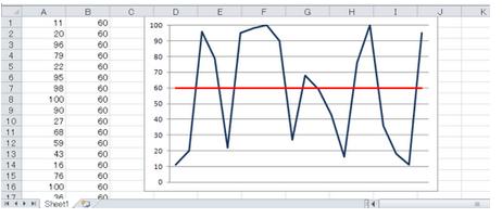 ・事例を作るときに使える「ランダムな数値を発生させるRANDBETWEEN関数」
