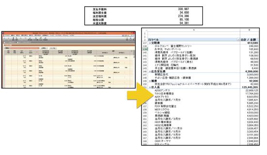 自社の数字に興味を持とう!経費の内訳を、Excelピボットテーブルでかんたんに集計する方法
