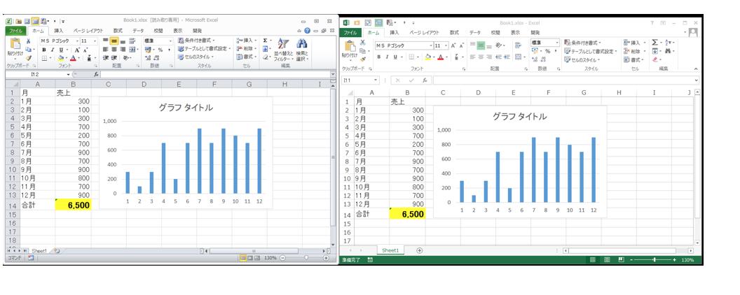 Excel2013のすすめーMicrosoft Office Blogにブログ記事を寄稿させていただきましたー