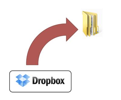 ゴミ箱からも削除しちゃったファイルを、ネット上のDropboxから救出する方法