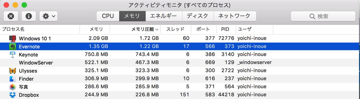 EX IT 4のコピー
