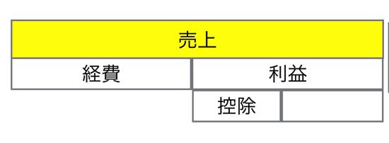 スクリーンショット 2014 05 16 10 47 38
