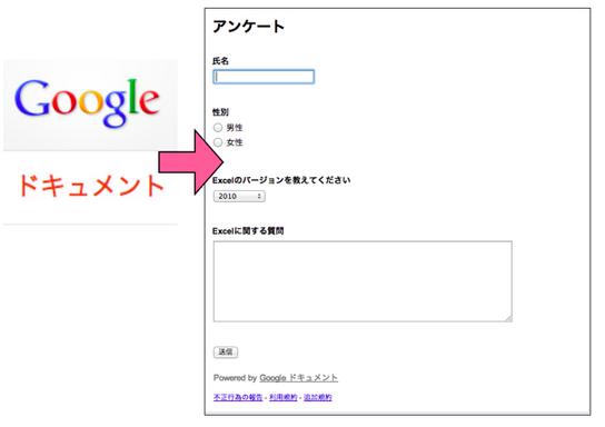 Googleドキュメントでアンケートフォームを作ってExcelで集計する方法