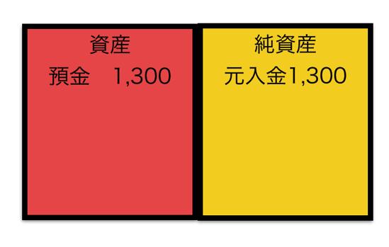 スクリーンショット 2015 03 24 11 56 44