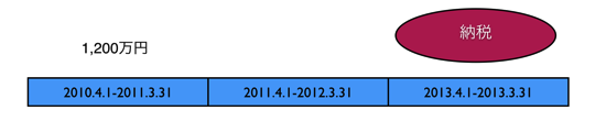 スクリーンショット 2013 11 11 6 44 18