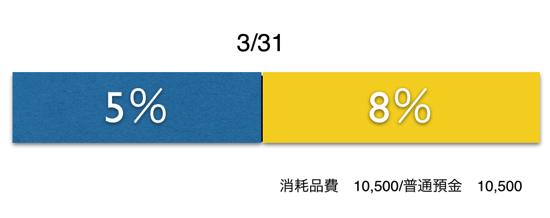 スクリーンショット 2014 03 26 9 04 32