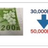 貼りすぎに注意!4/1からは印紙税も変わる!5万円未満は非課税&印紙Q&A