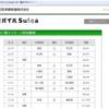 ・Suicaによる交通費の精算 その1 (カードの読み取り)