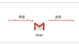 独自ドメイン(.com)メールアドレスを作って、Gmailで受信・送信する方法(さくらインターネット)